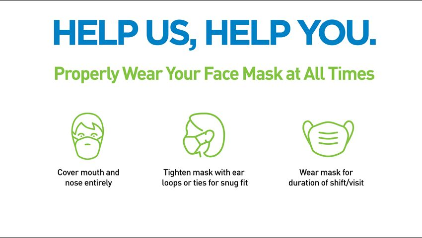 Face masks - how to wear them.