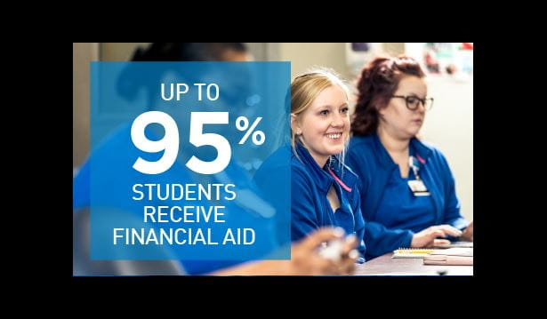 95% of students receive financial aid